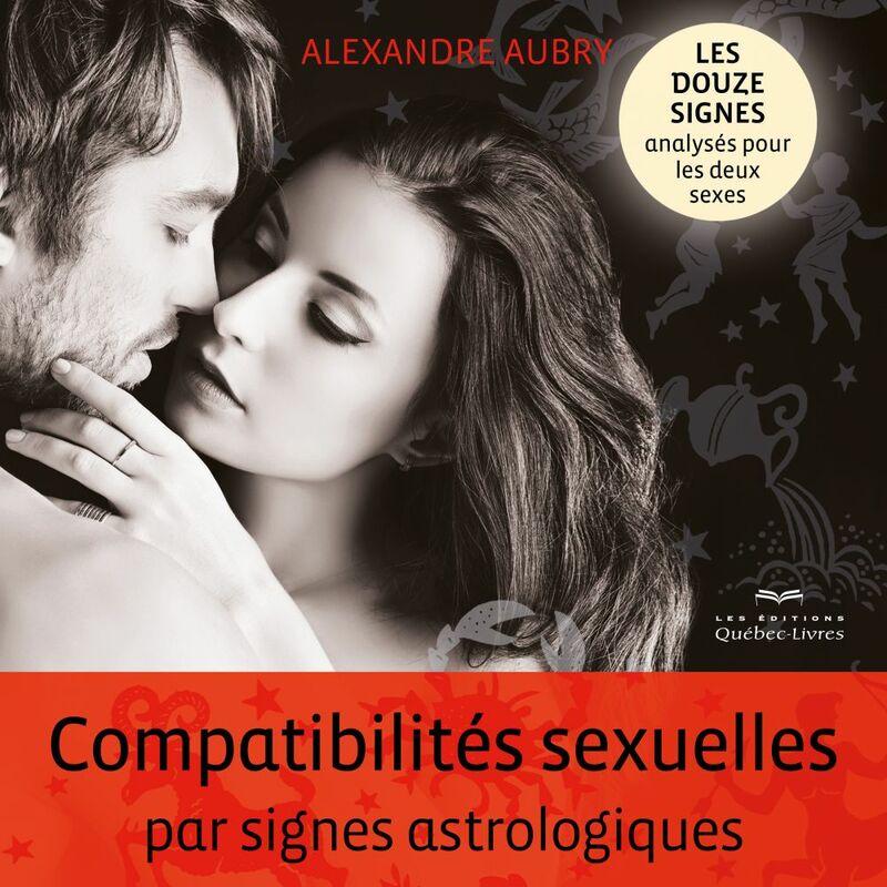 Compatibilités sexuelles par signes astrologiques Les douze signes analysés pour les deux sexes