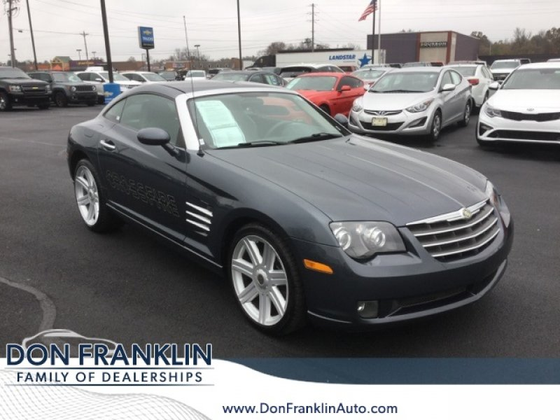 Photo Used 2007 Chrysler Crossfire Limited for sale