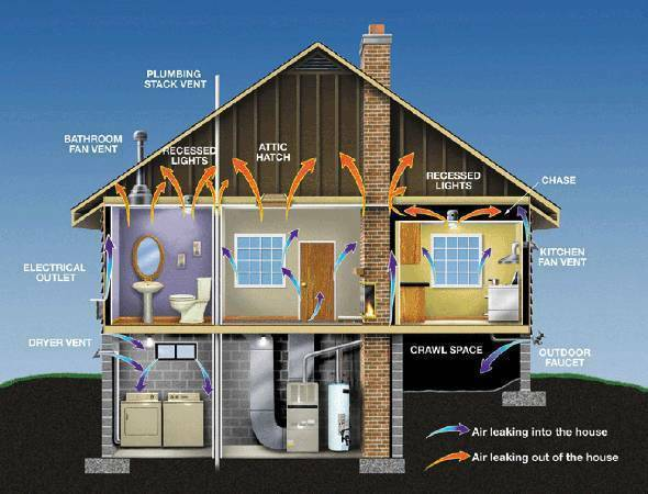 Photo Insulation at its best Price Installs, Removals, Material (IE, Riverside, SD, LA, OC county)