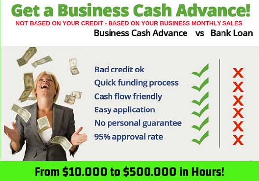 Photo Up to $2M Business Loans - Not Based on Your Credit (New york)