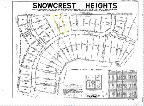 Photo Lot of Land For Sale in Country Club (Lakes of the North)