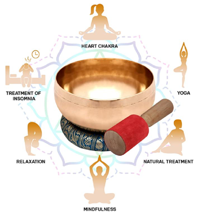 Photo How to use a Tibetan singing bowl