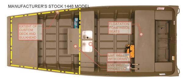 Photo G3 14 Jon Boat Duck Boat 15hp Merc - $7,200 (Shoreline)