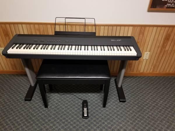 Photo Roland FP8 Digital Piano - $650 (Vulcan)